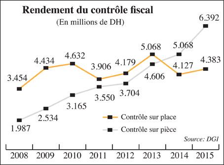 fiscalite_015.jpg