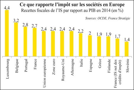 fiscalite_europe_056.jpg