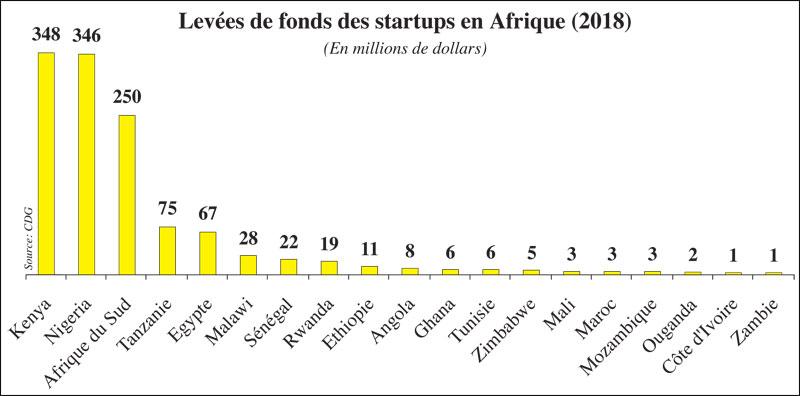 fonds-startups-afrique-033.jpg