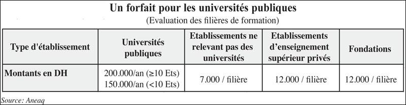forfait_universite_051.jpg