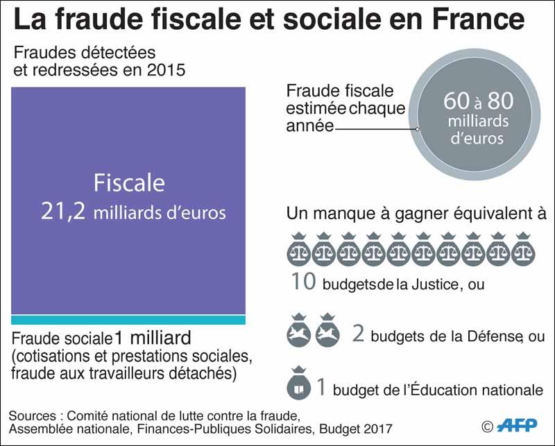 fraude_fiscales_france_002.jpg