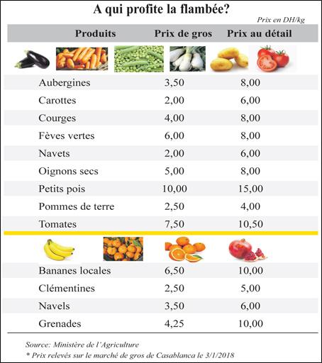 fruits_et_legumes_prix_082.jpg