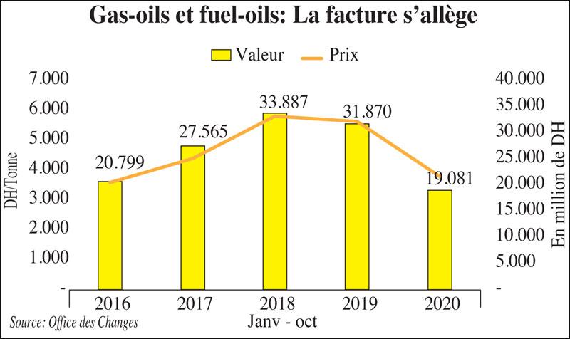 gas-oils-097.jpg