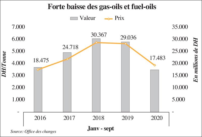 gas-oils-et-fuel-oils-083.jpg
