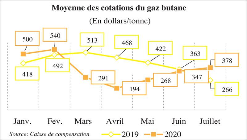 gaz-compensation-022.jpg
