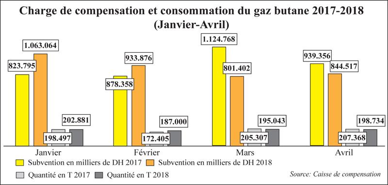 gaz_butane_compensation_093.jpg