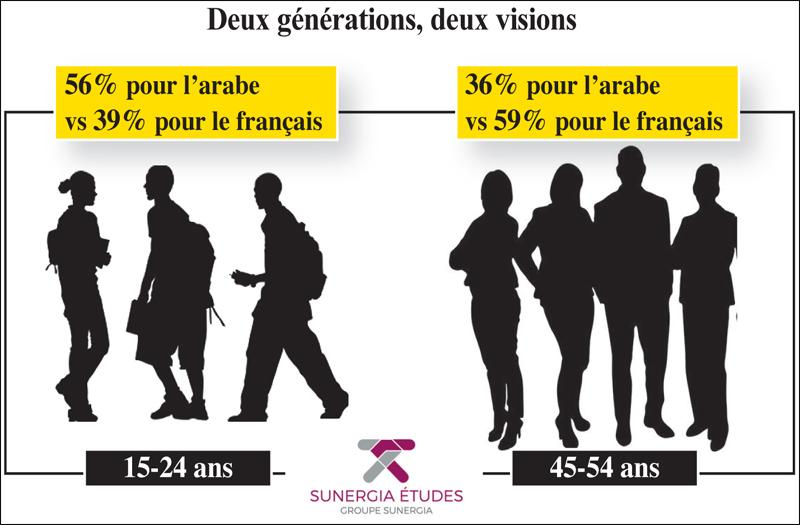 generation_langue_077.jpg