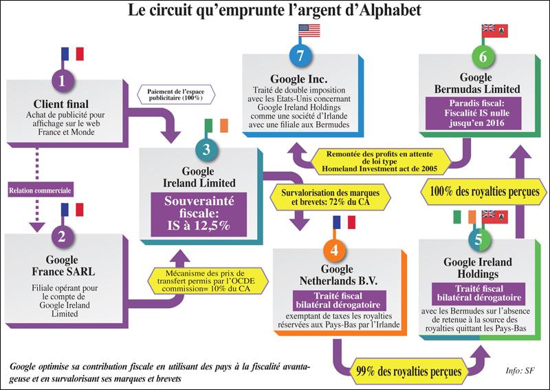 google_impot_093.jpg