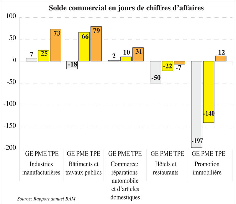 graph_marches_des_actifs_ffa-f.jpg