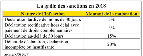 grille-sanctions.jpg