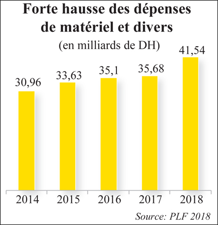 hausses_depenses_029.jpg