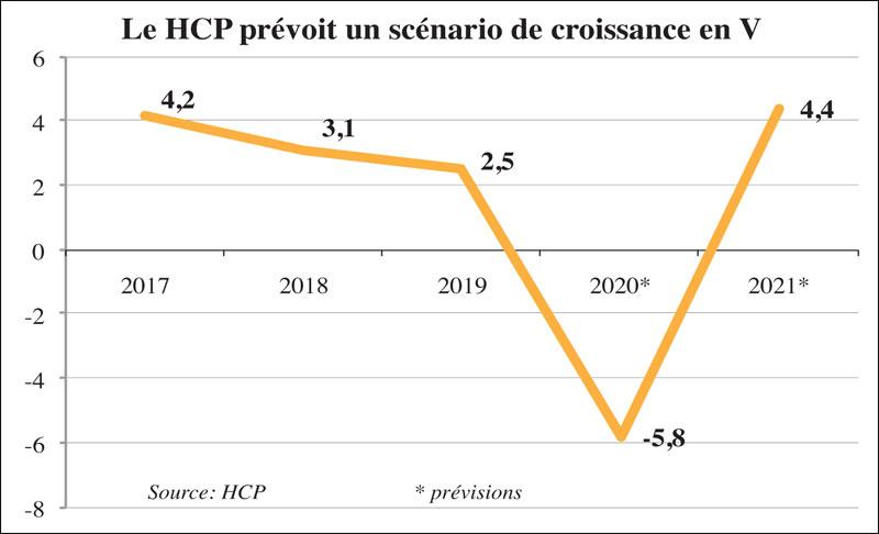 hcp-croissance-03.jpg