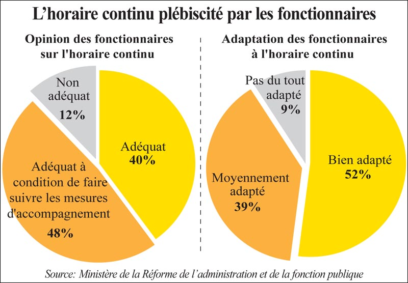 horaire_continue_054.jpg