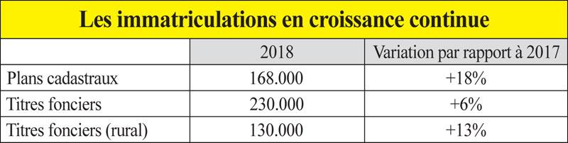 immatriculation-foncier-033.jpg