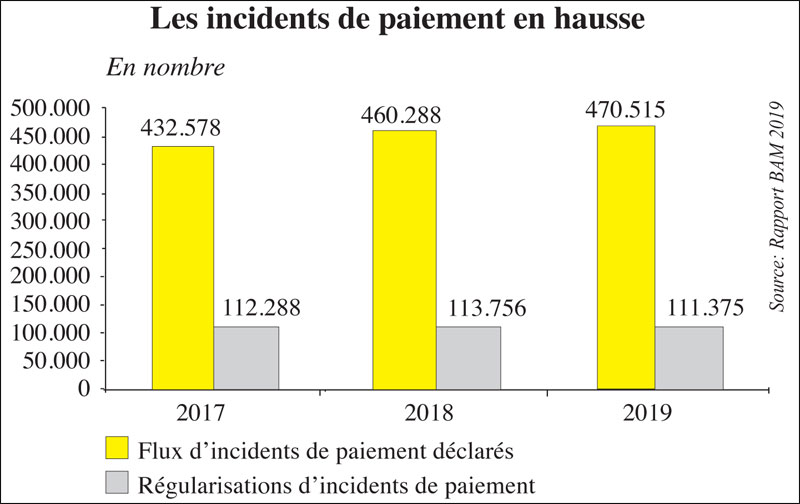 incidents-de-paiement-023.jpg