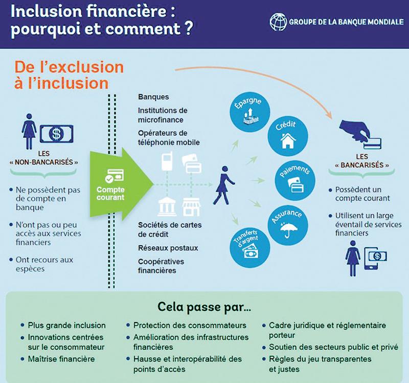 inclusion_finacieere_009.jpg