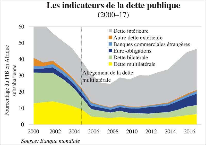 indicateurs-dette-publique-043.jpg