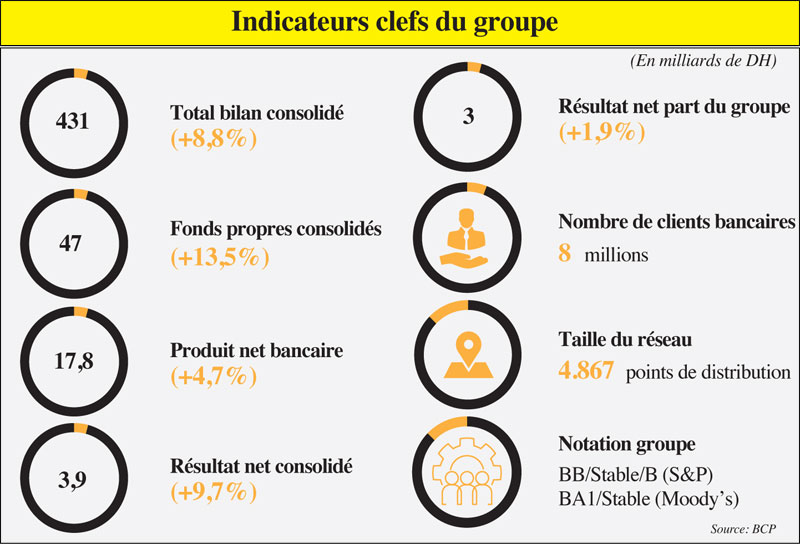 indicateurs-groupe-016.jpg