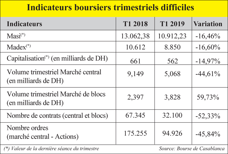 indicateurs_boursier_032.jpg