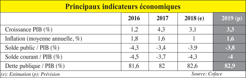 indicateurs_economiques_047.jpg