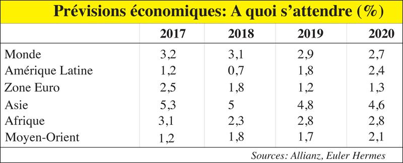 indicateurs_economiques_086.jpg