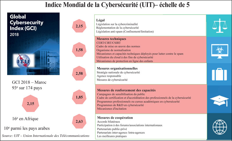 indice-mondial-cybersecurite-2-078.jpg