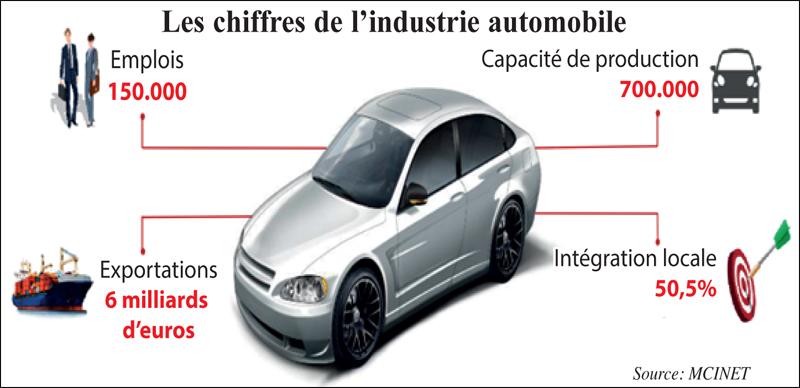 indistrie_automobules_055.jpg