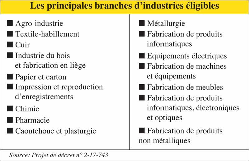industrie_is_01.jpg