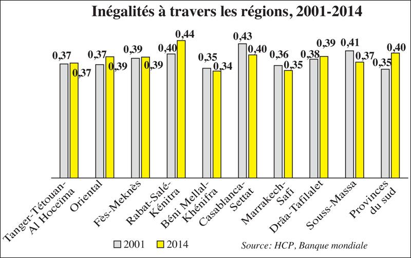 inegalites_regions_093.jpg