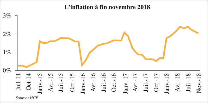 inflation_2018_018.jpg