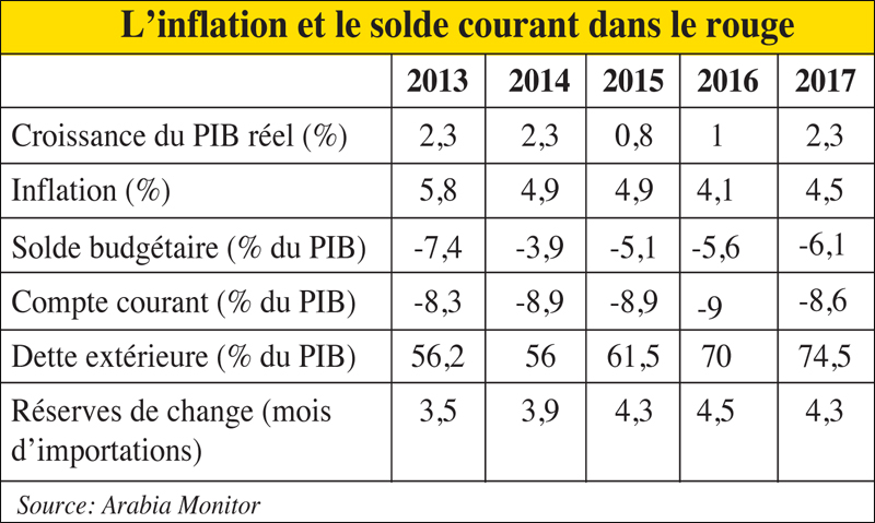 inflation_tunisie_048.jpg