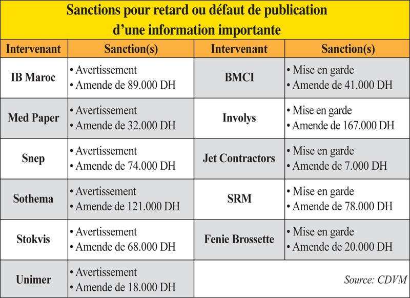 infractions_bourse_030.jpg