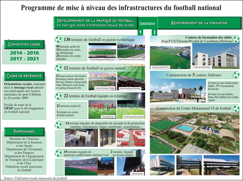 infrastructures-du-football-052.jpg