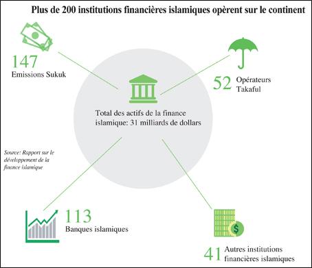 institution_financiere_098.jpg