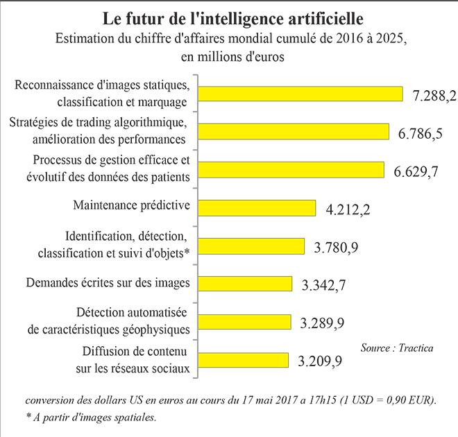 intelligence_artificielle.jpg