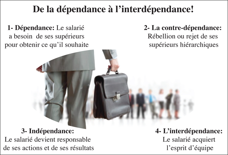 interdependance_004.jpg