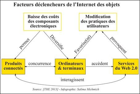 internet_objet_facteurs_035.jpg