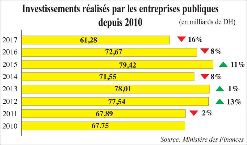 investissement_002.jpg