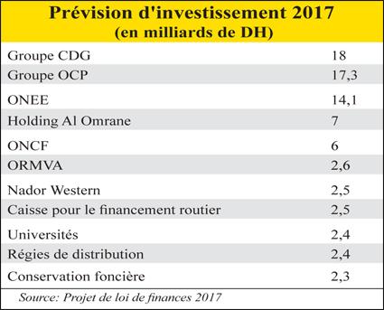investissement_entreprises_publique_1_077.jpg