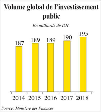 investissement_public_057.jpg
