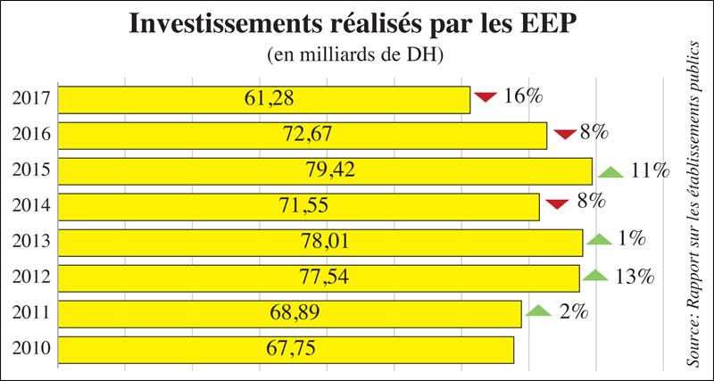 investissements_realises_077.jpg