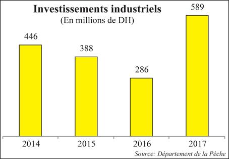 investissemnt_peche_057.jpg