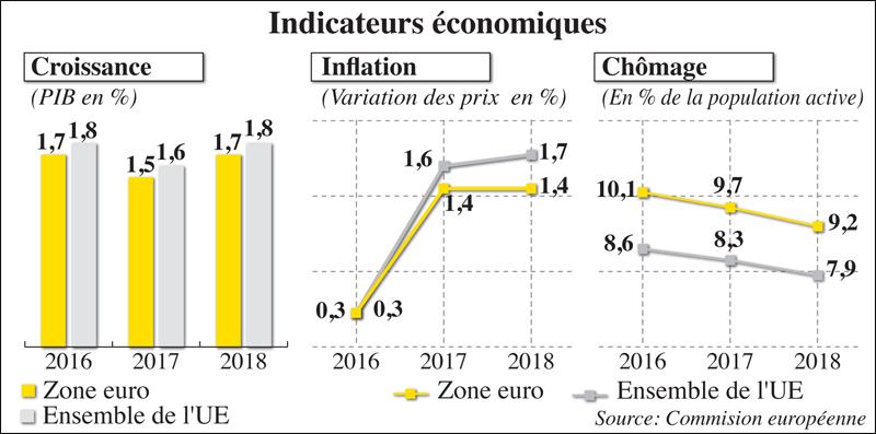 investissmenr_europe_096.jpg