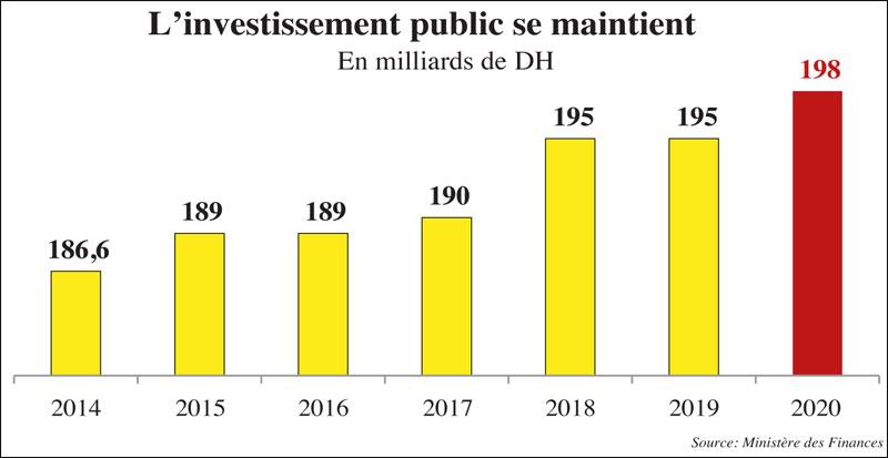 investissment-066.jpg