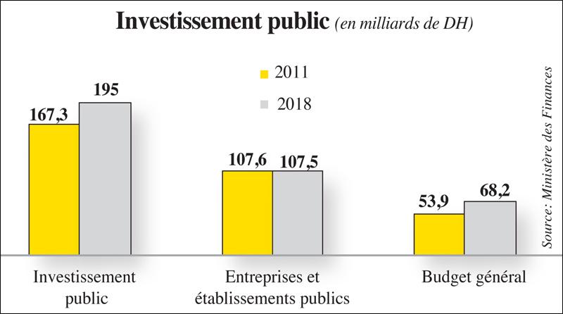 investissment_plf_051.jpg