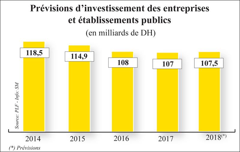 investissment_public_031.jpg