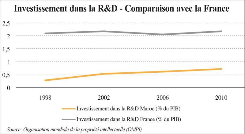 investissment_rd_034.jpg