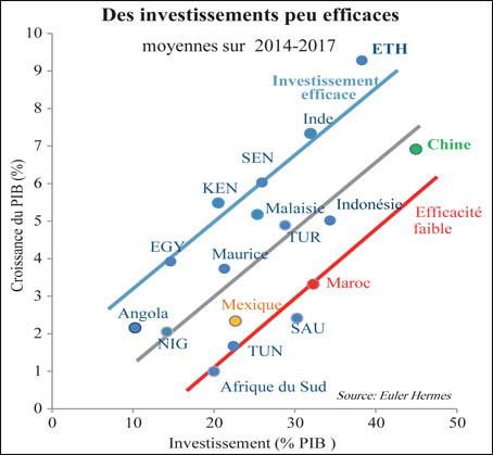 investissments_croissances_058.jpg