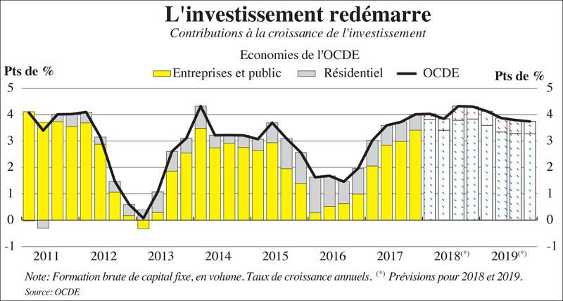 investissments_demarrent_084.jpg