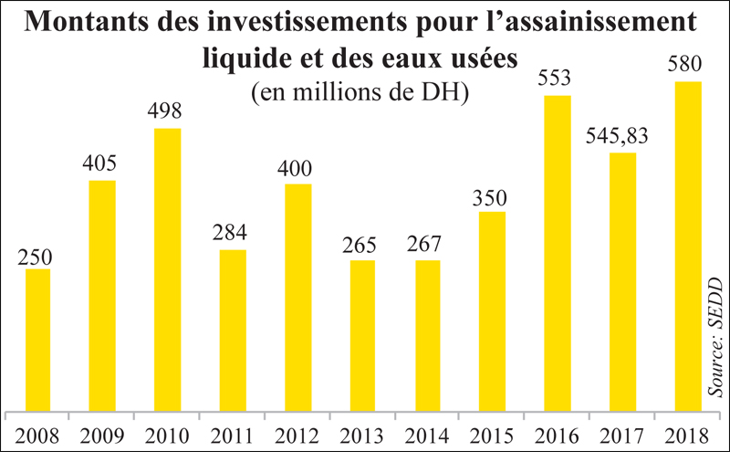 investissments_devl_durable_1_040.jpg